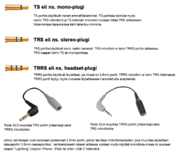 Boya BY-M1 Lavalier Microphone (nappimikrofoni, TRRS)