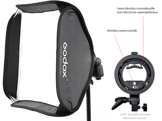 Godox SEUV Portable Softbox for Speedlite (sis. Godox S-EC Elinchrom adapteri)