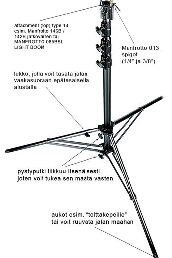 Mini Mega Manfrotto 269BU Studio Stand 140-455cm